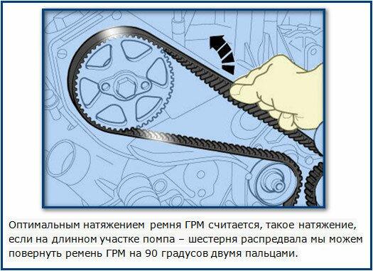 Замена ремня ГРМ на ВАЗ 2105 своими руками