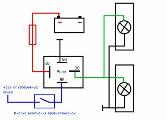 Как установить противотуманки ВАЗ 2107 своими руками