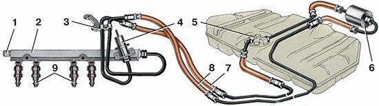 Топливная система ВАЗ 2115