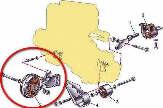 Красным выделена передняя подушка двигателя, которую мы и будем менять
