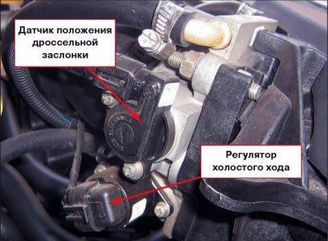 На фото указано расположение датчиков РХХ и ДПДЗ